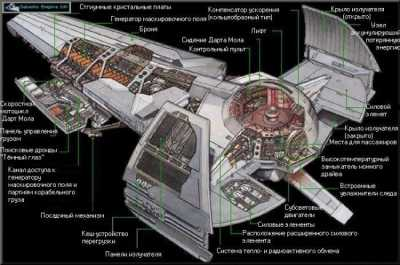 Гипердвигатель перенесёт корабль в параллельные Вселенные
